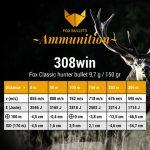 Fox Bullets Ammunition_Balistic data_308win