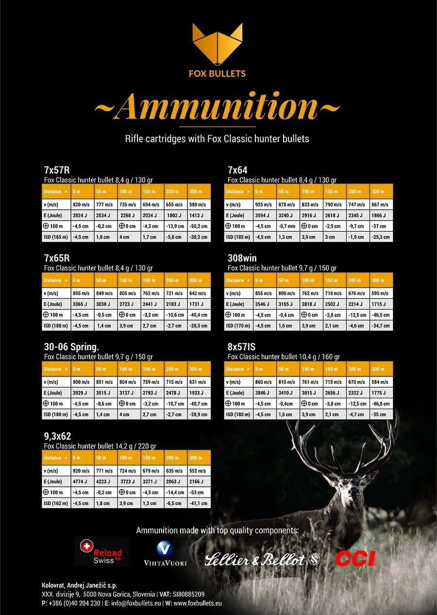 Fox-Bullets-Ammunition_leaflet-A4_eng.jpg