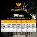 Fox Ammunition_Ballistic data_308win-130gr