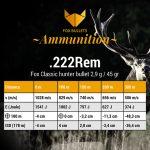 Fox Ammunition_Ballistic data_222Rem-45gr