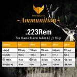 Fox Ammunition_Ballistic data_223Rem-55gr